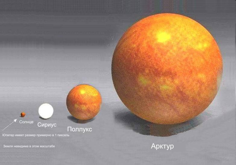 Сравнительные размеры Солнца и звёзд