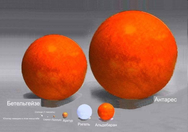 Сравнительные размеры некоторых звёзд